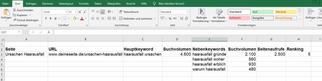 Die Keyword-Map hilft bei der Keyword-Recherche den Überblick zu behalten