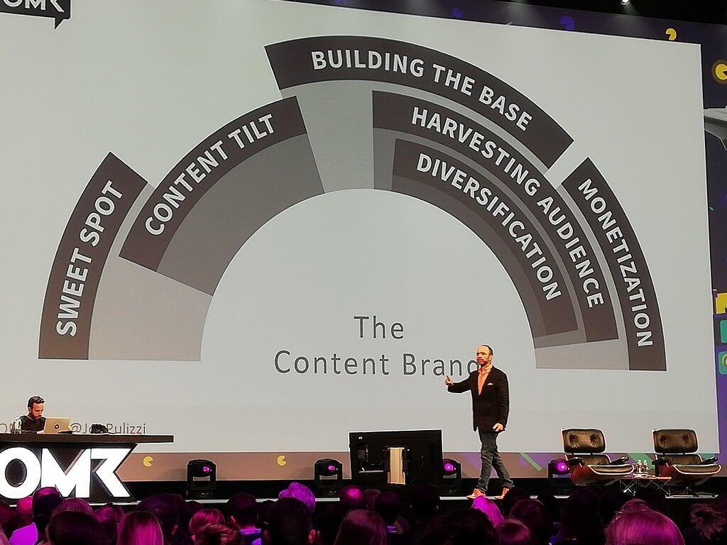 Joe Pulizzi erklärte auf der OMR die 6 Schritte für gutes Content Marketing