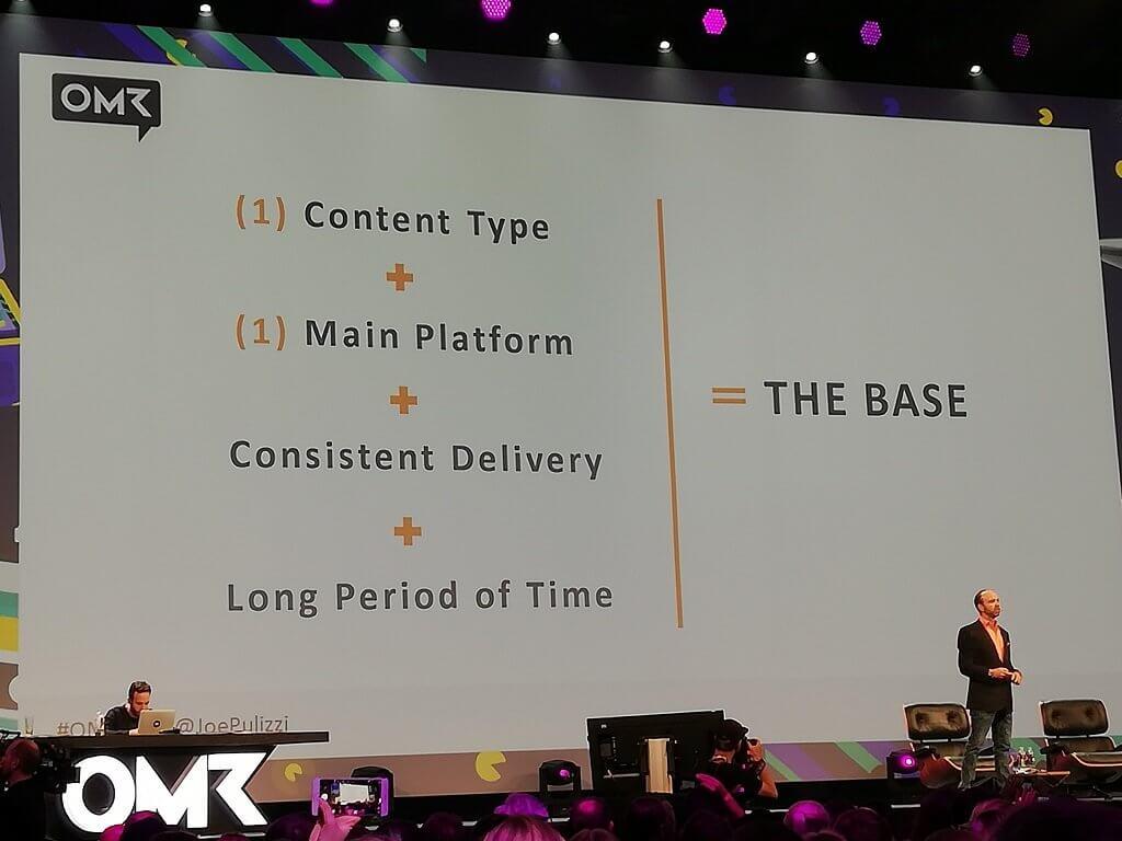 Joe Pulizzis Basis des Content Marketings
