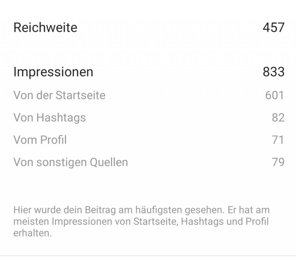 Entdecken Instagram Insights