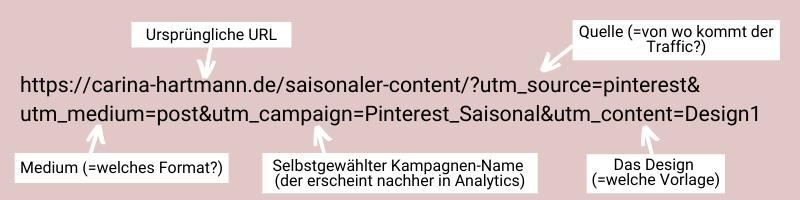 Link mit UTM-Parametern