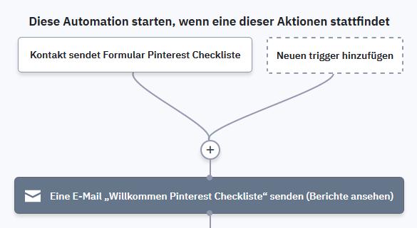 Automatisierung Willkommenssequenz Newsletter